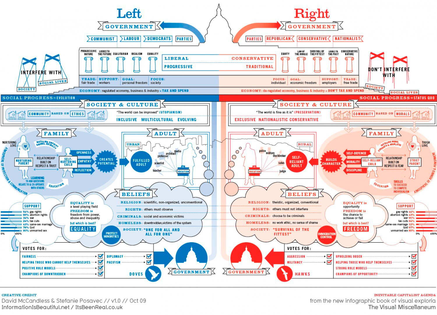 the role of political parties in the american government