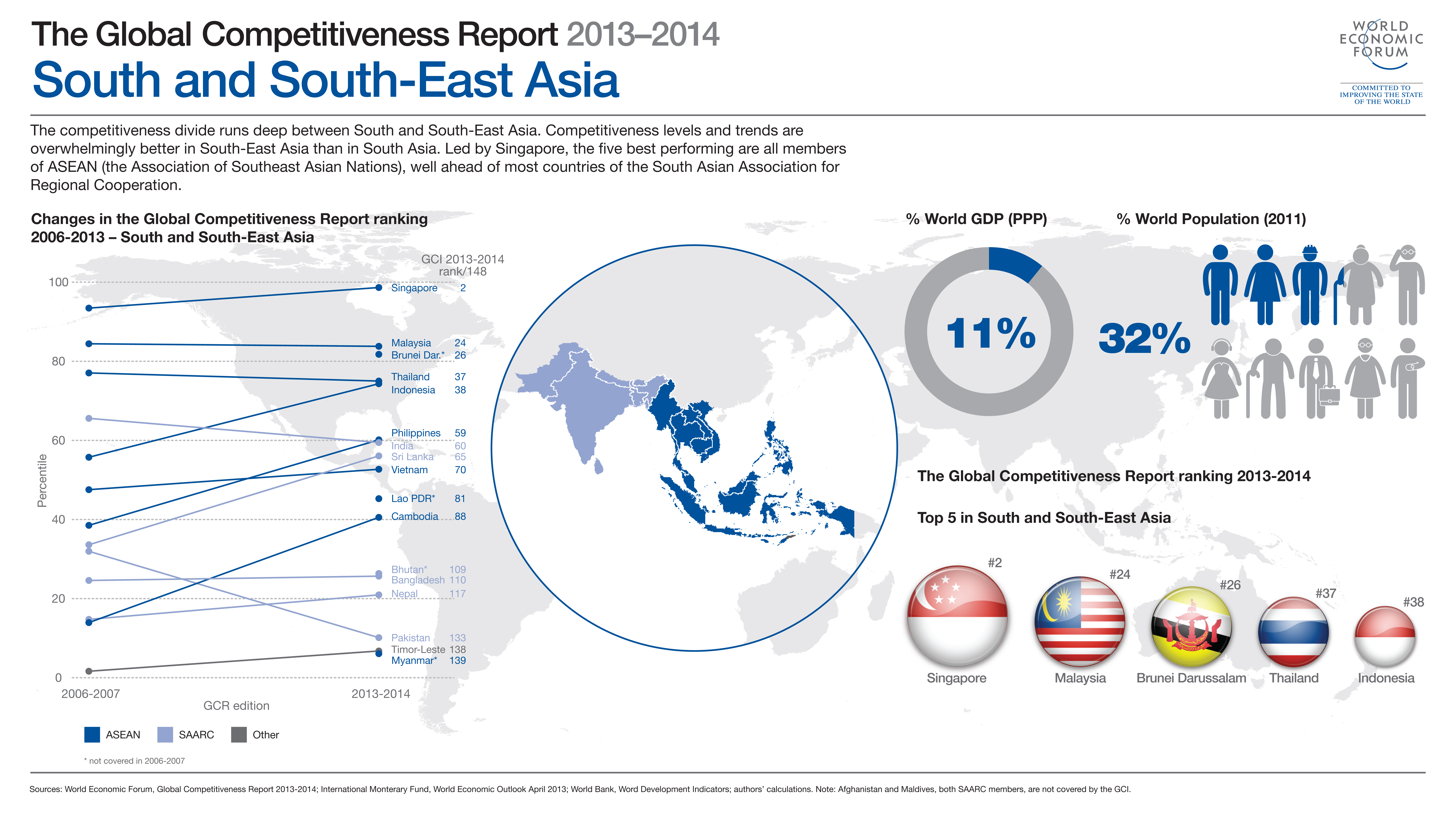 economic trends in southeast asia It's time for my annual list of 10 trends to watch in southeast asia during  also be a crucial year for economic  southeast asia: 10 trends to watch.
